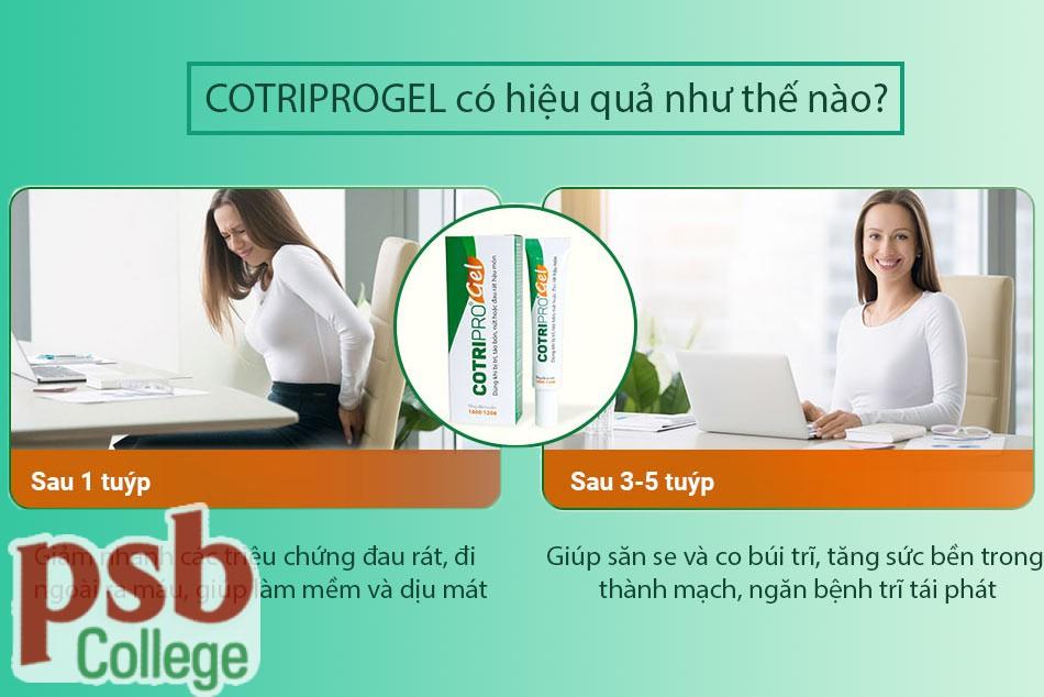 Cotripro Gel mang lại hiệu quả như thế nào?