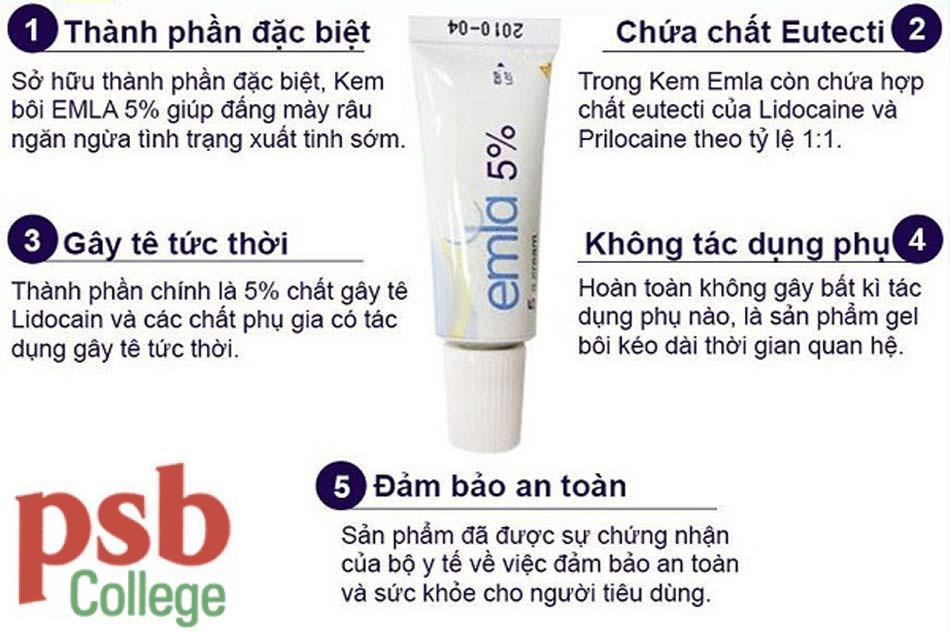 Lựa chọn Emla Cream 5% hoàn toàn yên tâm về chất lượng