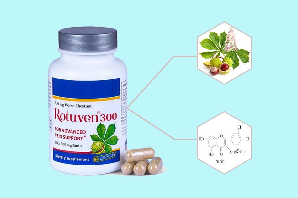 Thành phần mang lại tác dụng của Rotuven.